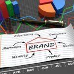 building brand
